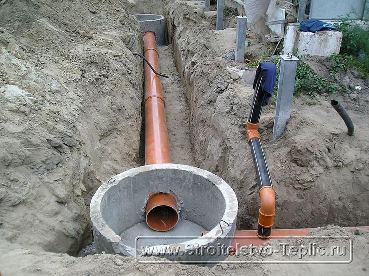 0014 Монтаж системы внутренних водостоков и канализации выполненный при строительстве промышленной теплицы